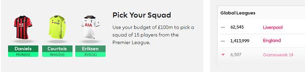 Premier League FantasyFootball