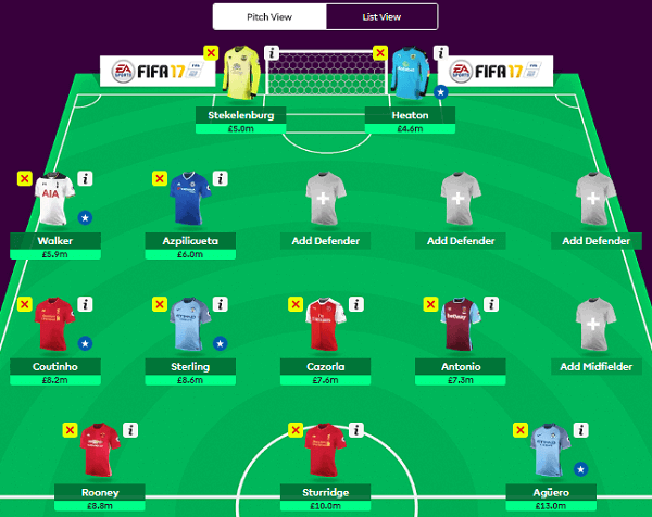 Barclays Premier League Fantasy League